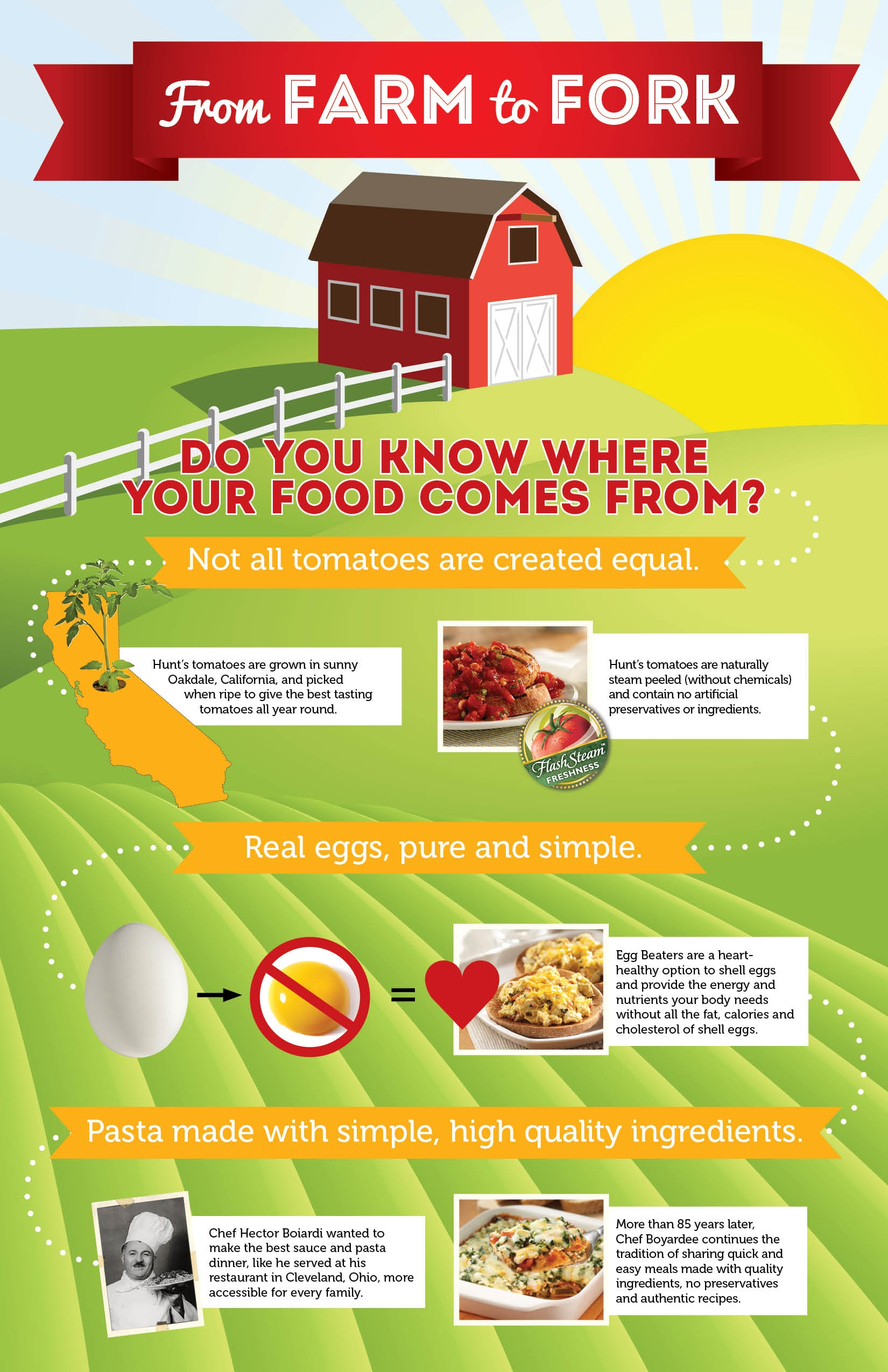 How To Know If Food Is Really Organic